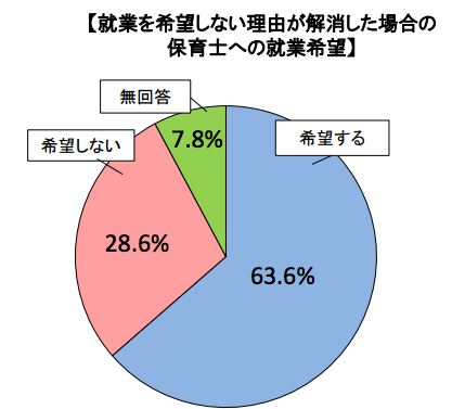63%が戻る.png