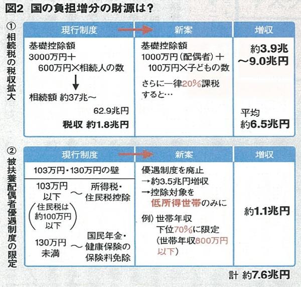 プレジデント図2.jpg