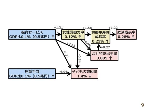 プレジデント図3 増補版.jpg