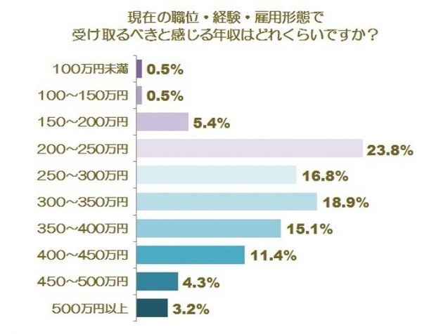 350万で66%が満足2.jpg