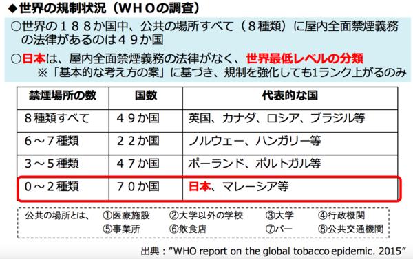 最低ランクの日本.png
